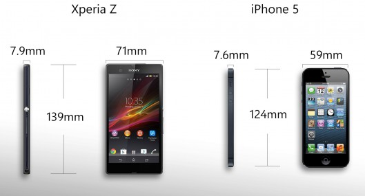 The Xperia Z is a much larger phone
